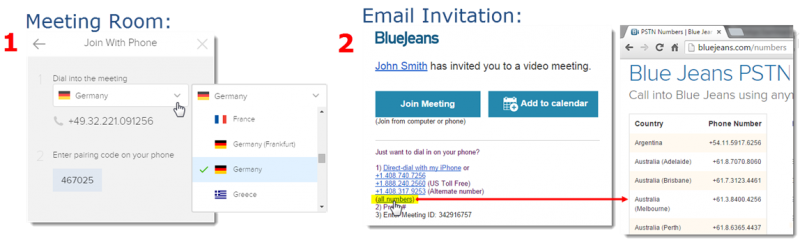 International number access to dial into a BlueJeans meeting